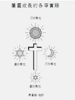 屬靈成長 的 各等賞賜 (Degrees Of Reward For Spiritual Growth)
