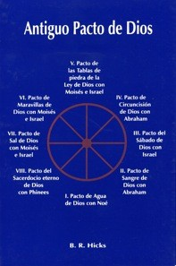 ANTIGUO PACTO DE DIOS (God's Covenant Wheel of Old)